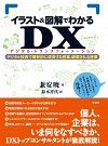 デジタル技術で爆発的に成長する産業、破壊される産業イラスト&図解でわかるDX(デジタルトランスフォーメーション)